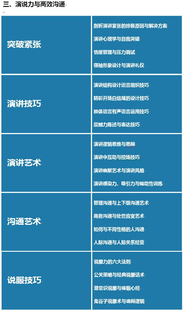 品牌营销CMO研修班(精品班)